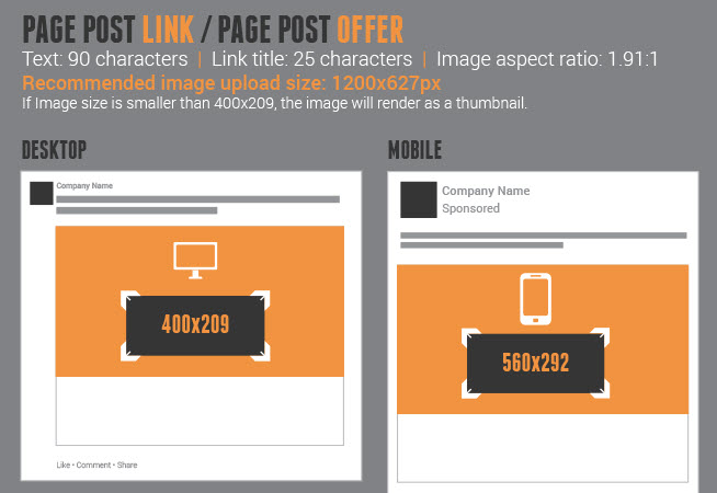 Facebook Image Dimensions by Jon Loomer